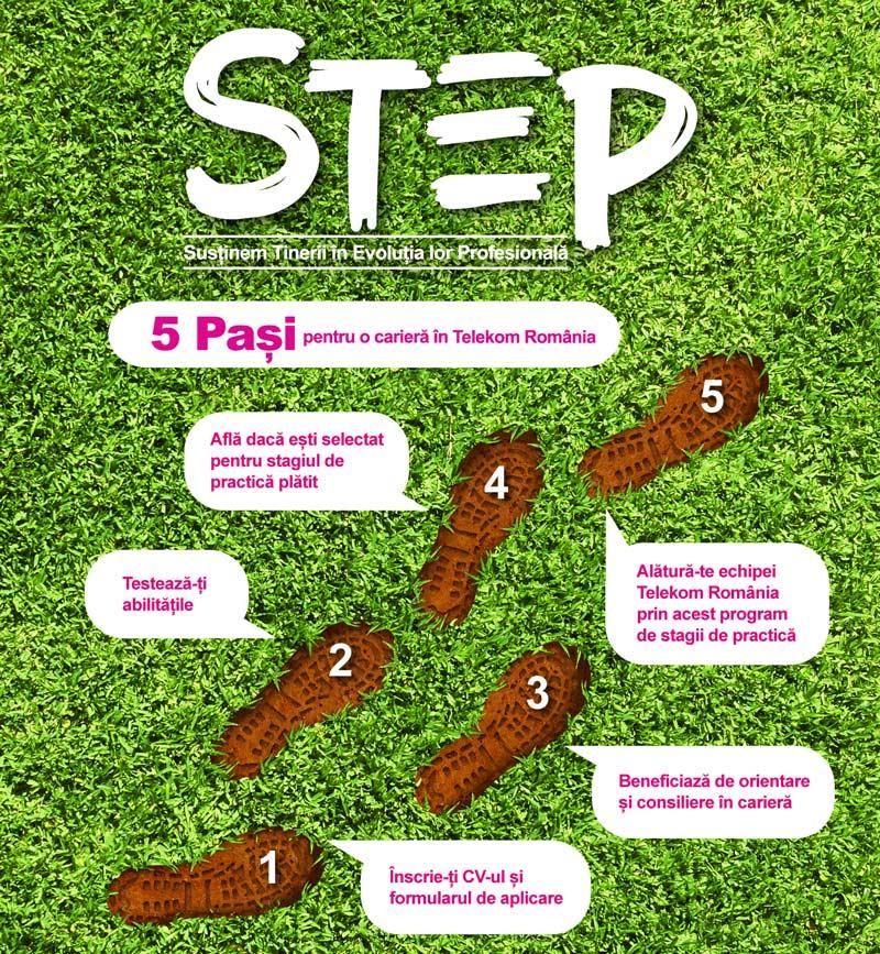 Proiectul STEP