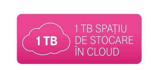 1 TB Spatiu de stocare